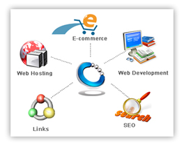 Compumax Web Marketing